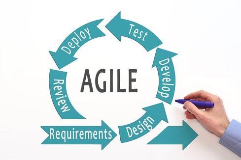 agile-shutterstock